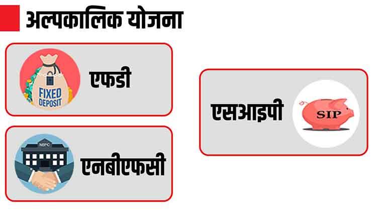 https://www.hindi.awazthevoice.in/upload/news/162582968311_Financial_Planning_Tips_for_Millennials_3.jpg