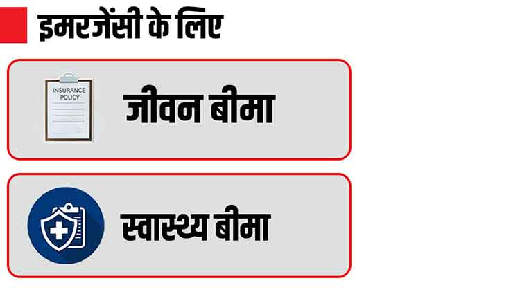 https://www.hindi.awazthevoice.in/upload/news/162582970711_Financial_Planning_Tips_for_Millennials_4.jpg